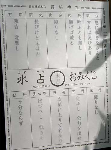 kifune5omikuji.jpg